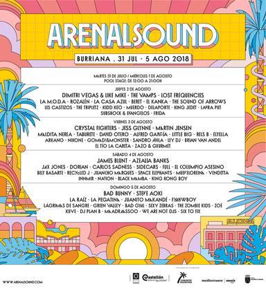 Arenal Sound 2019 ha vendido todos sus abonos