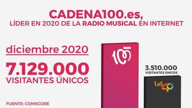 CADENA100, lider en 2020 de la radio musical líder en internet: 7.129.000 visitantes únicos