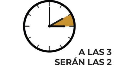 ¿Por qué nos afecta tanto el cambio de hora?