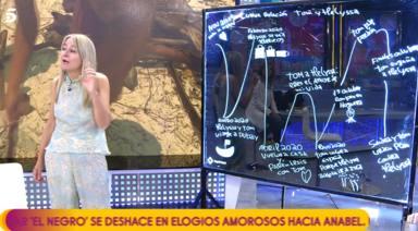 El serio problema de salud que sufrió el padre de Melyssa Pinto por culpa de Tom Brusse: Acabó en urgencias