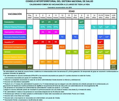 ctv-nei-vacunass